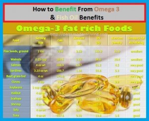 Headline image for fish oil benefits & omega 3